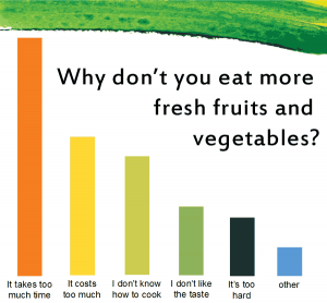 why don't you eat fresh, healthy food?
